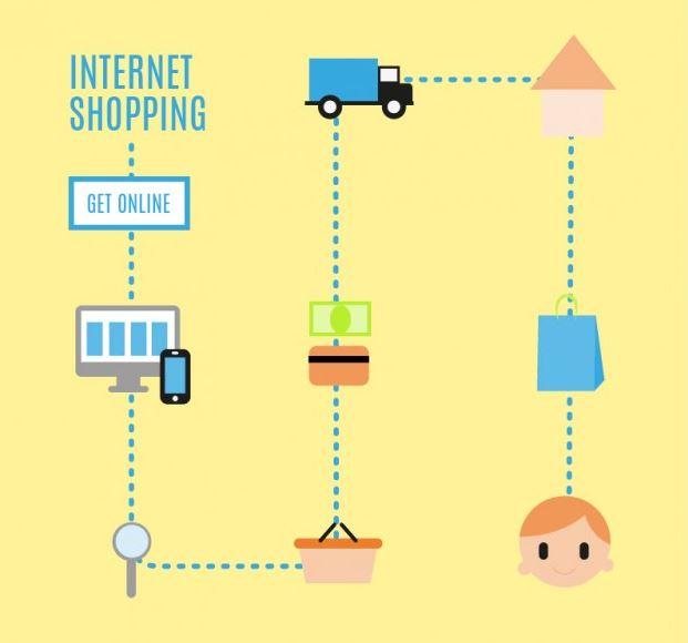 Los usuarios abandonan el proceso de compra debido al gasto de envío y al tiempo de espera